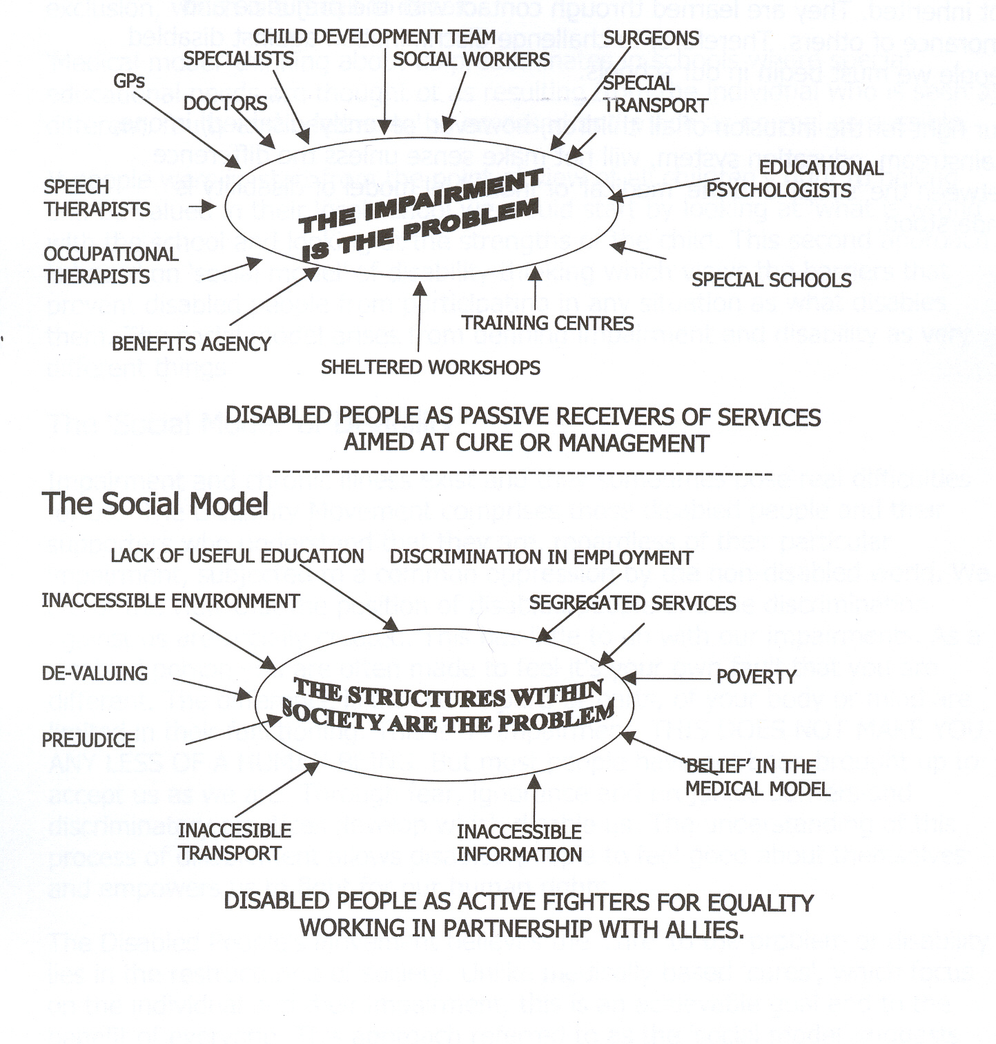 the difference between the medical and social models of disability essay Keywords: disability - social model of disability - medical model of disability   disability is not abnormal, not being limited to stigma or shame because of  difference  love's labor: essays on women, equality and dependency: nova  iorque:.